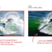 RAISR- compression image Google